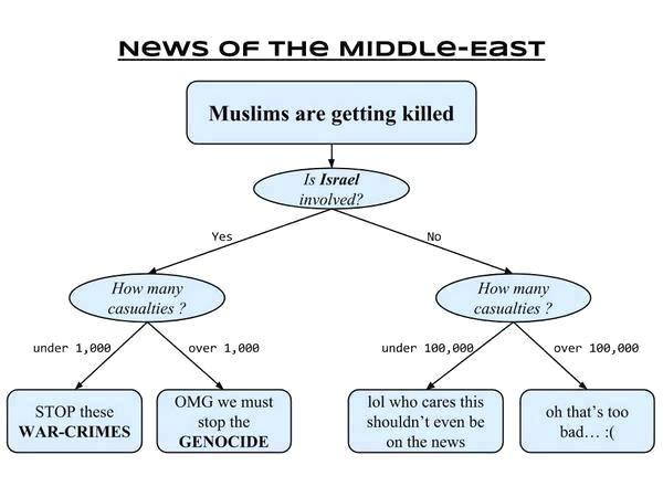 No Jews, no News